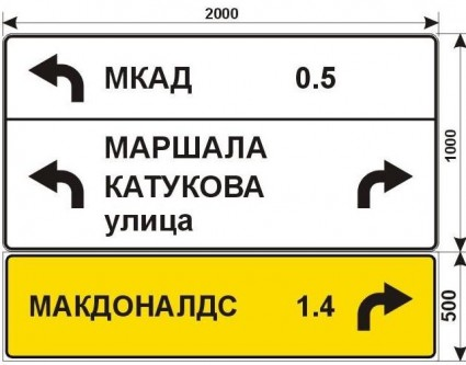 Макеты дорожных знаков для МАКДОНАЛДС на улице Маршала Катукова