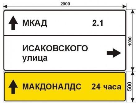 Макеты дорожных знаков для МАКДОНАЛДС на улице Маршала Катукова 2
