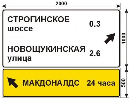 Макеты дорожных знаков для МАКДОНАЛДС на улице Маршала Катукова 3